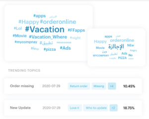 Discovering trends and popular audience insights in Lucidya